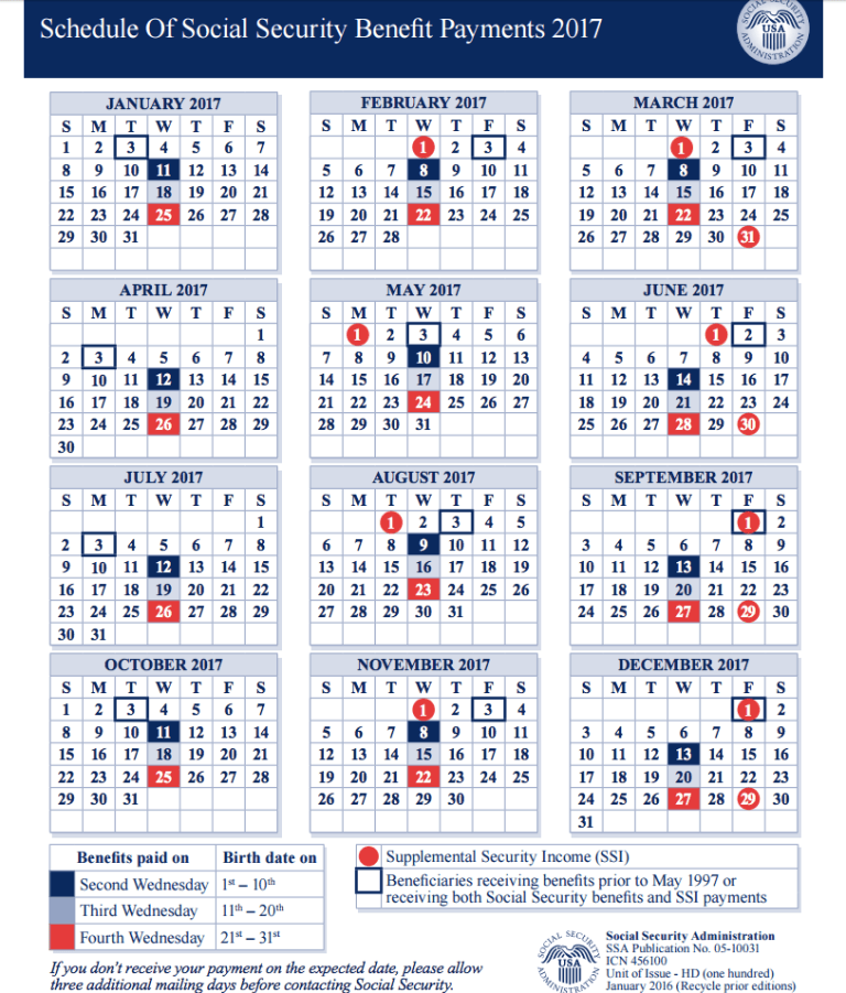 Social Security Direct Express Payment Schedule